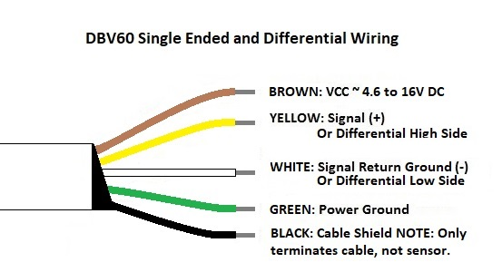 DBV60 SE and Differential Barewire