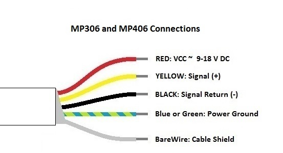 MP406 and MP306 Wiring R1-1