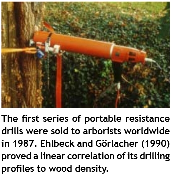 Basics of typical resistance-drilling profiles
