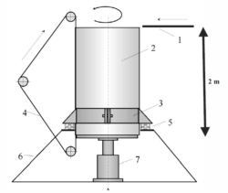 Schematic - Lysimeter Soil Retriever