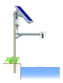 IoT LVL-Node: Water Level Node Solar Setup