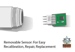 The ATH-2 Series Economical Advantage: Replacable Chip to mitigate Sensor Drift & Data Downtime
