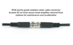 SP-700 Cable Connections
